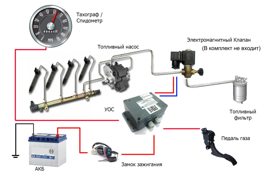 Схема устройства ограничения скорости